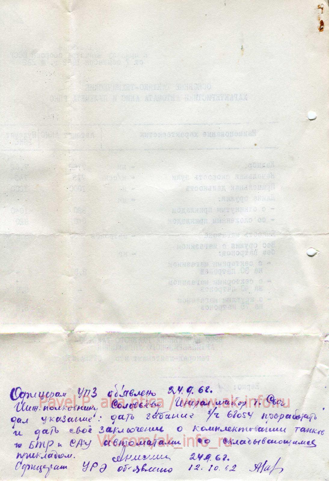 Приказ Министра обороны СССР №282 от 7 сентября 1962 г. О принятии на вооружение Советской Армии автомата Калашникова АКМ и ручного пулемета Калашникова РПК со складывающимися прикладами.