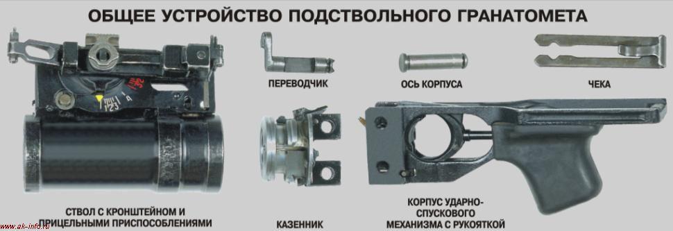 ГП25 Общее устройство