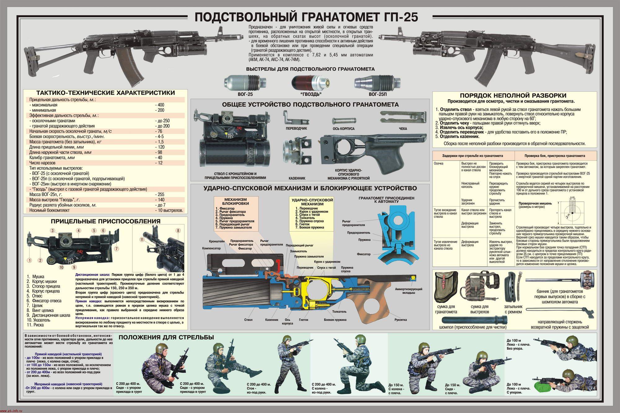 Плакат ГП25