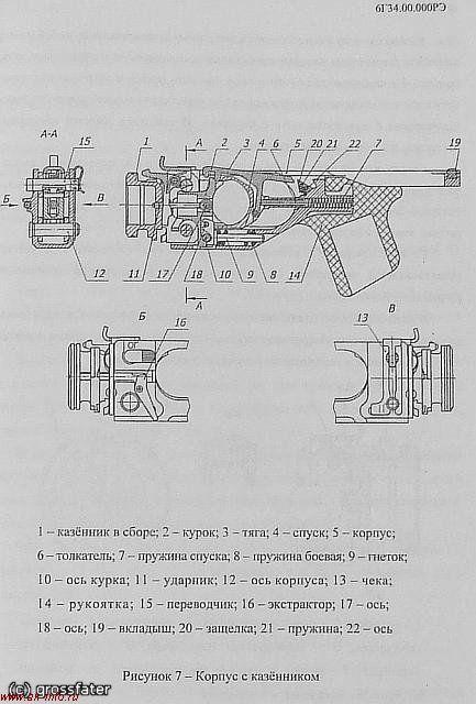 Схема корпуска и казенника ГП-34