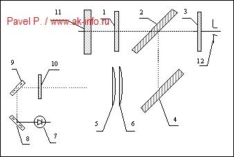 Рисунок оптической схемы прицела Нить-А