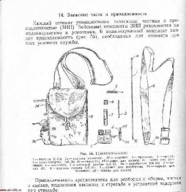Сумка для магазинов АК СССР