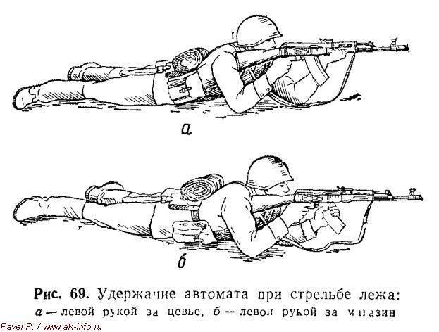 Практика использования ремней АК