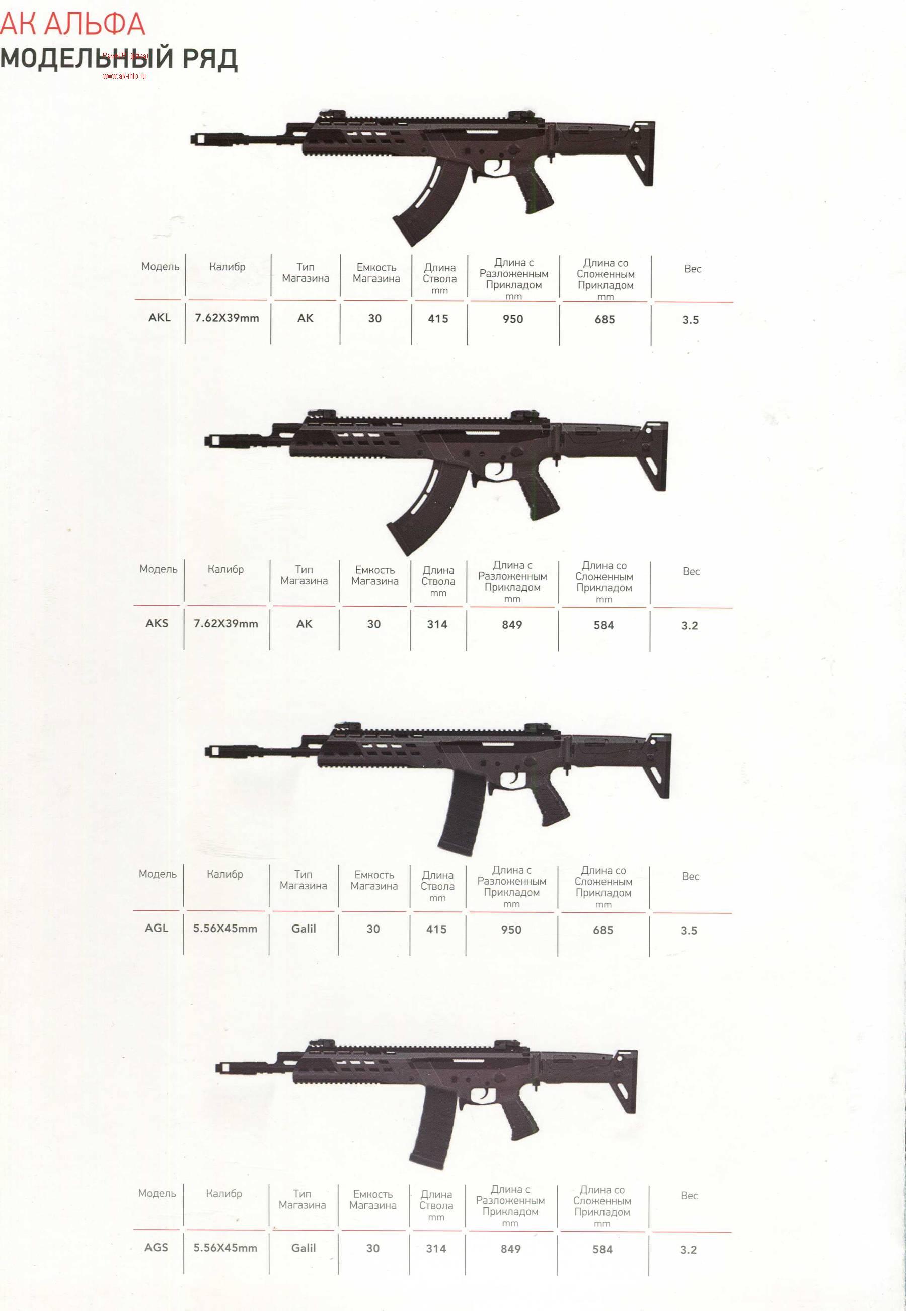 AK ALFA модельный ряд