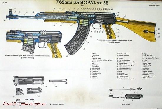 Плакат по устройству vz. 58