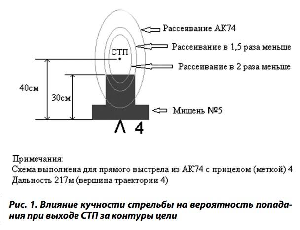 http://www.ak-info.ru/spravka/akeffic/1.jpg